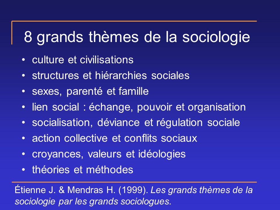 8 grands thèmes de la sociologie