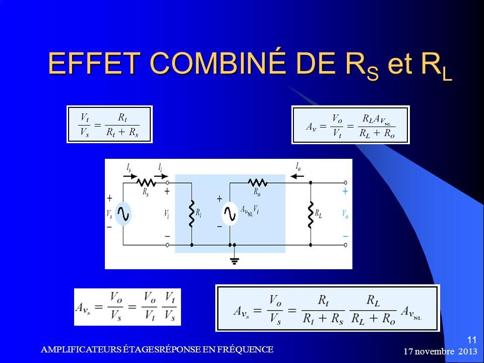 EFFET COMBINÉ DE RS et RL