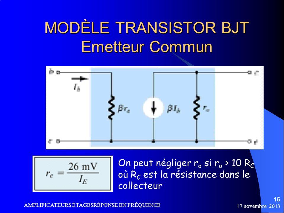 MODÈLE TRANSISTOR BJT Emetteur Commun