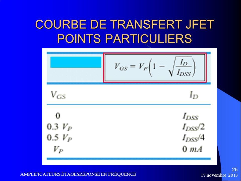 COURBE DE TRANSFERT JFET POINTS PARTICULIERS