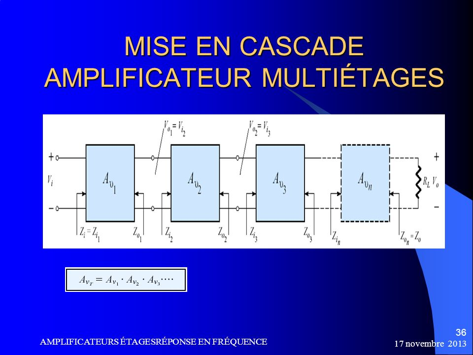MISE EN CASCADE AMPLIFICATEUR MULTIÉTAGES