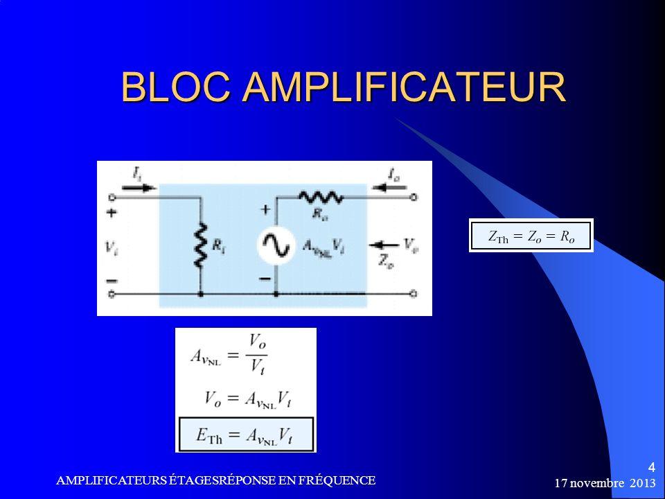BLOC AMPLIFICATEUR AMPLIFICATEURS ÉTAGESRÉPONSE EN FRÉQUENCE