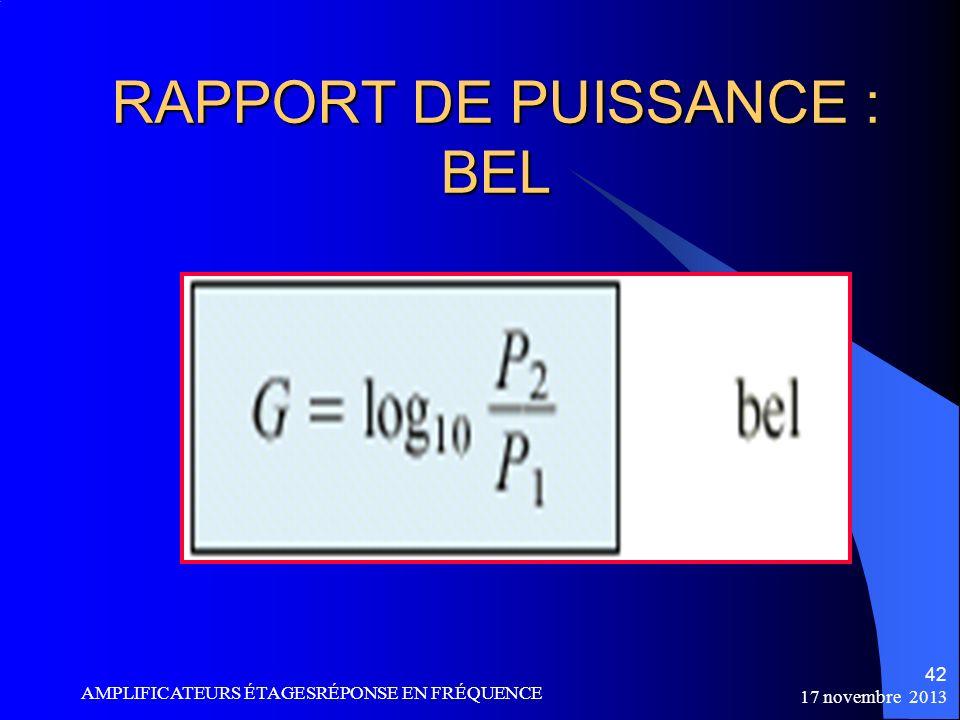 RAPPORT DE PUISSANCE : BEL