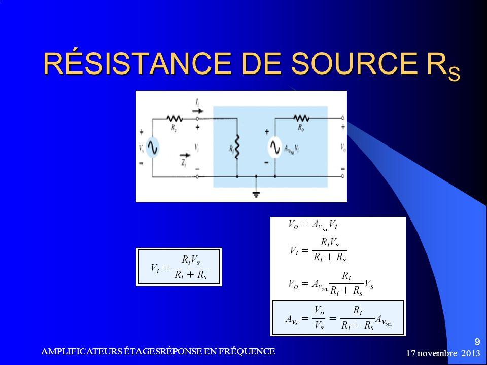 RÉSISTANCE DE SOURCE RS