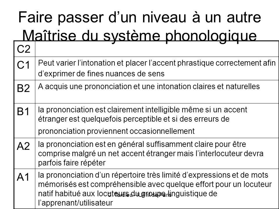 Faire passer d'un niveau à un autre Maîtrise du système phonologique