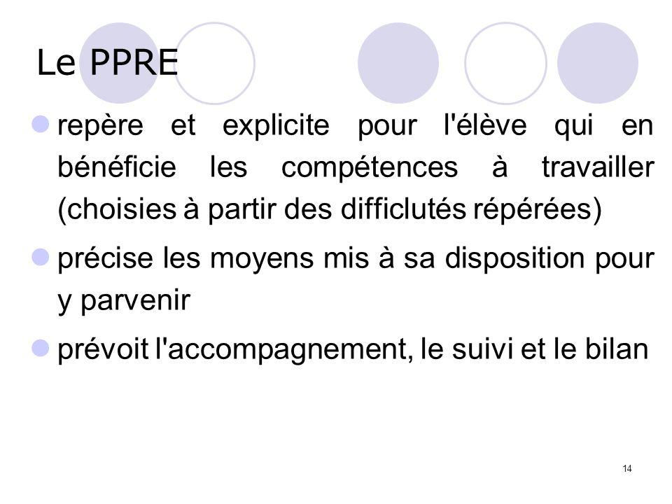 Le PPRE repère et explicite pour l élève qui en bénéficie les compétences à travailler (choisies à partir des difficlutés répérées)