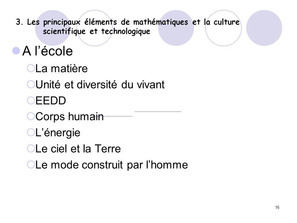A l'école La matière Unité et diversité du vivant EEDD Corps humain