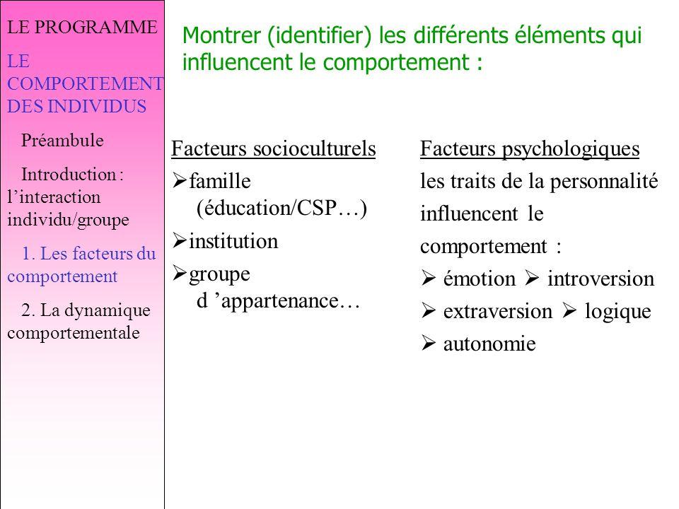 Facteurs socioculturels famille (éducation/CSP…) institution