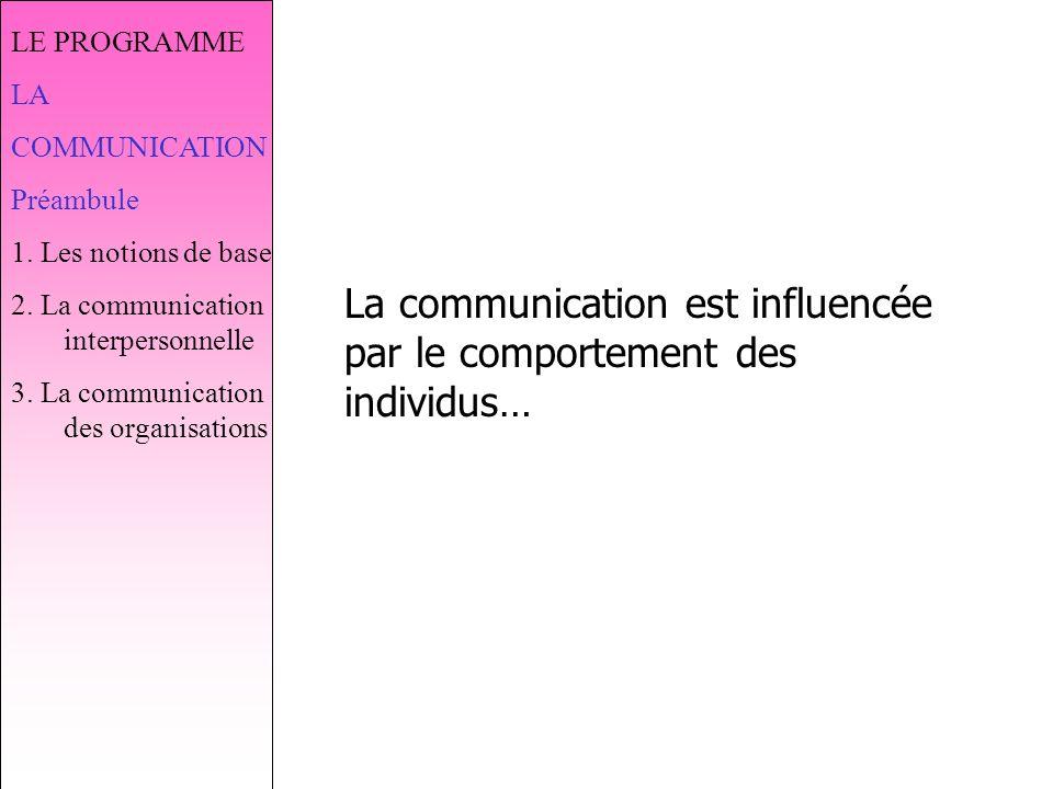 La communication est influencée par le comportement des individus…