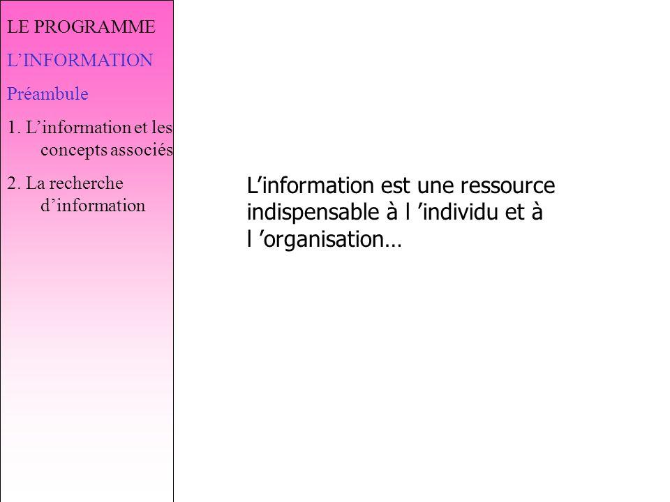 LE PROGRAMME L'INFORMATION. Préambule. 1. L'information et les concepts associés. 2. La recherche d'information.