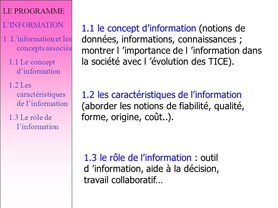 LE PROGRAMME L'INFORMATION. 1. L'information et les concepts associés. 1.1 Le concept d'information.