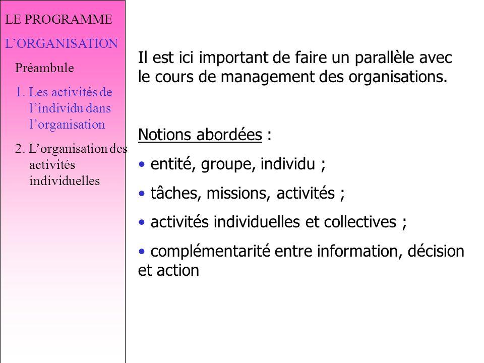 entité, groupe, individu ; tâches, missions, activités ;