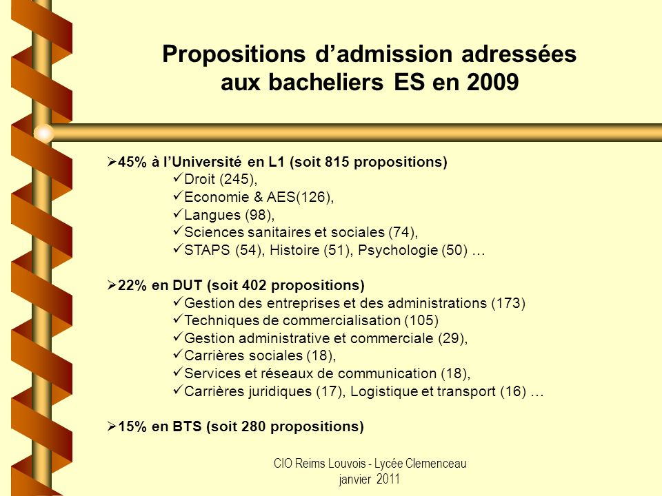 Propositions d'admission adressées