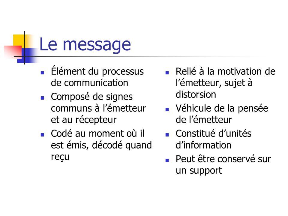 Le message Élément du processus de communication