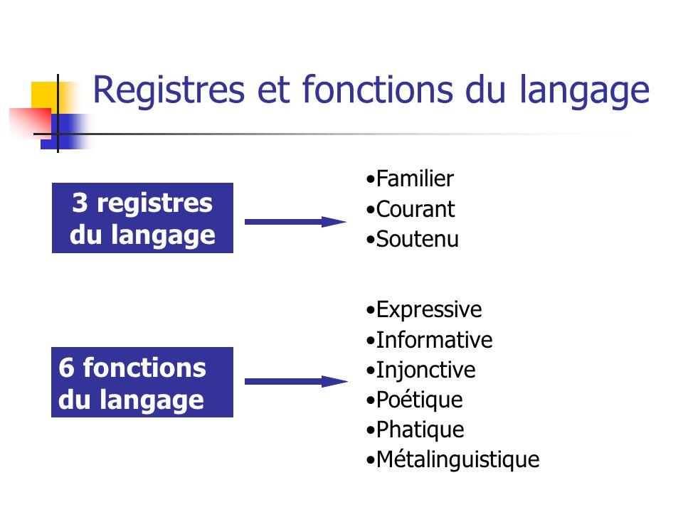 Registres et fonctions du langage