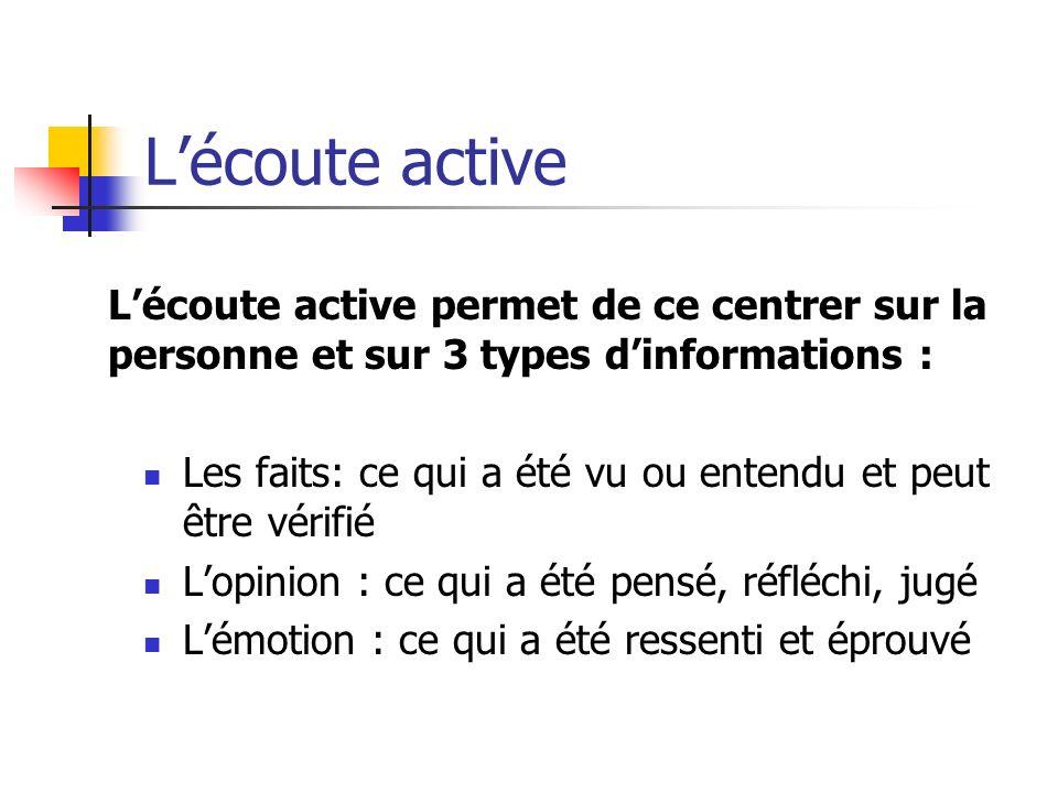 L'écoute active L'écoute active permet de ce centrer sur la personne et sur 3 types d'informations :