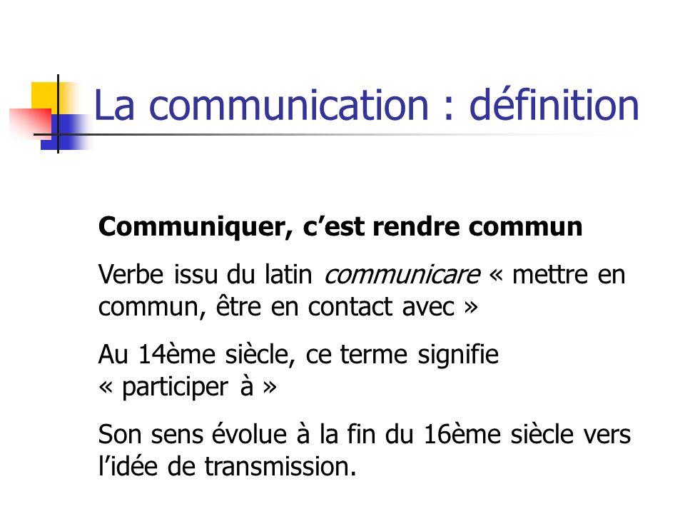 La communication : définition
