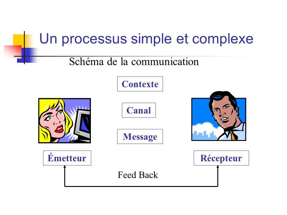 Un processus simple et complexe
