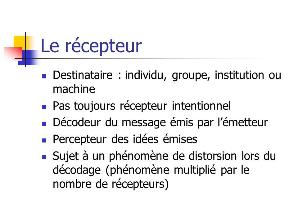 Le récepteur Destinataire : individu, groupe, institution ou machine