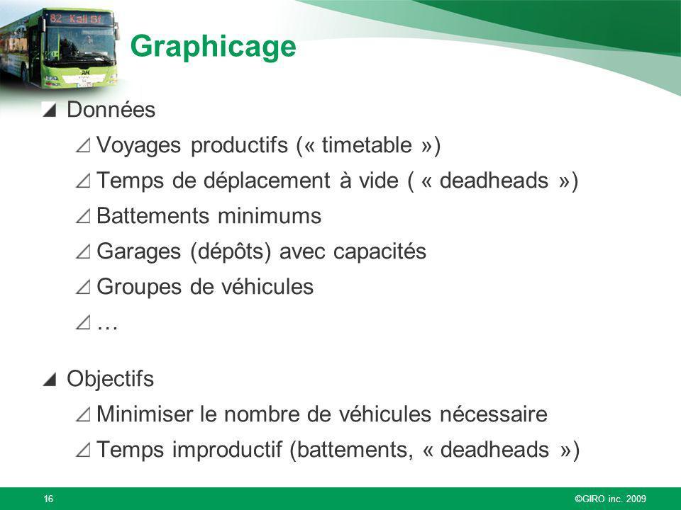Graphicage Données Voyages productifs (« timetable »)