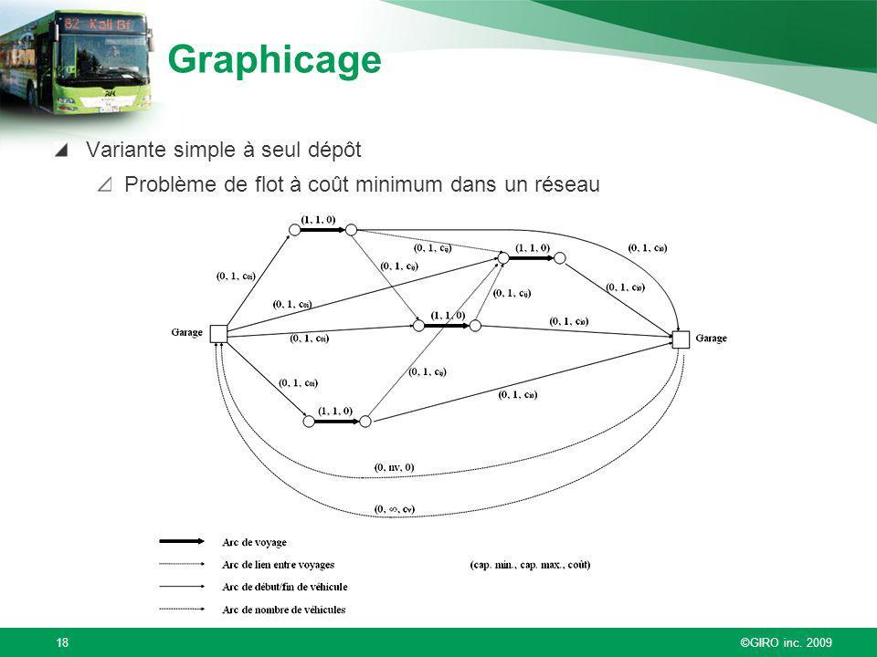 Graphicage Variante simple à seul dépôt
