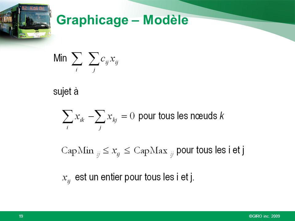 Graphicage – Modèle ©GIRO inc. 2009