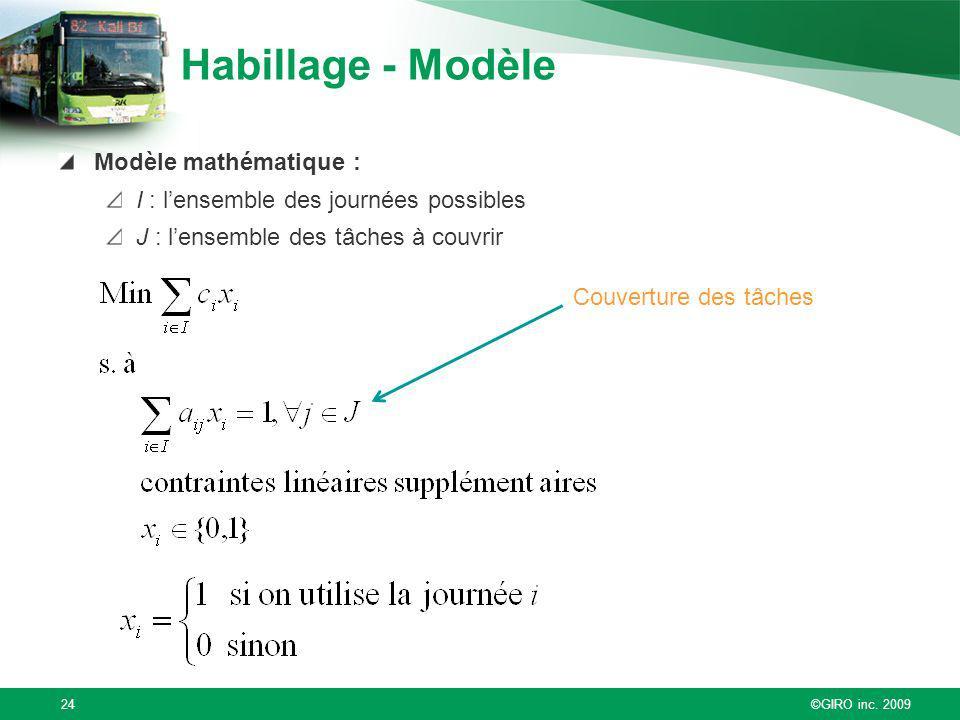 Habillage - Modèle Modèle mathématique :