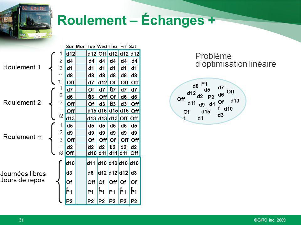Roulement – Échanges + Problème d'optimisation linéaire Roulement 1