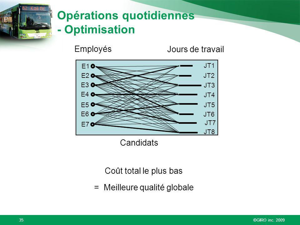 Opérations quotidiennes - Optimisation