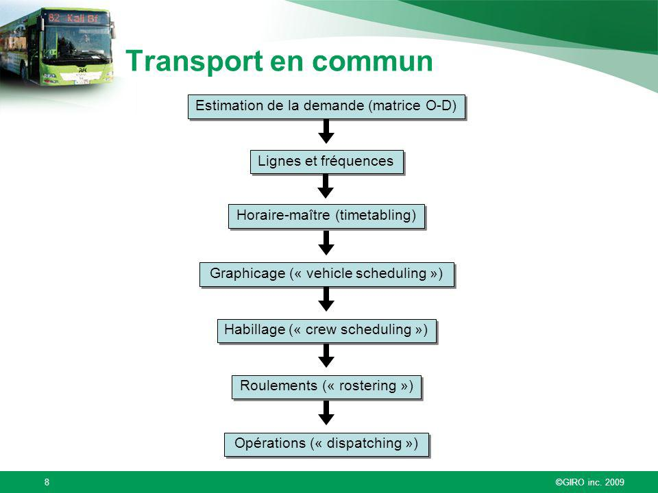Transport en commun Estimation de la demande (matrice O-D)