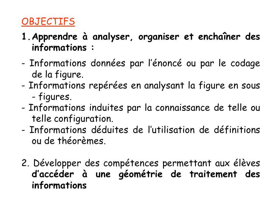 OBJECTIFS Apprendre à analyser, organiser et enchaîner des informations : - Informations données par l'énoncé ou par le codage de la figure.