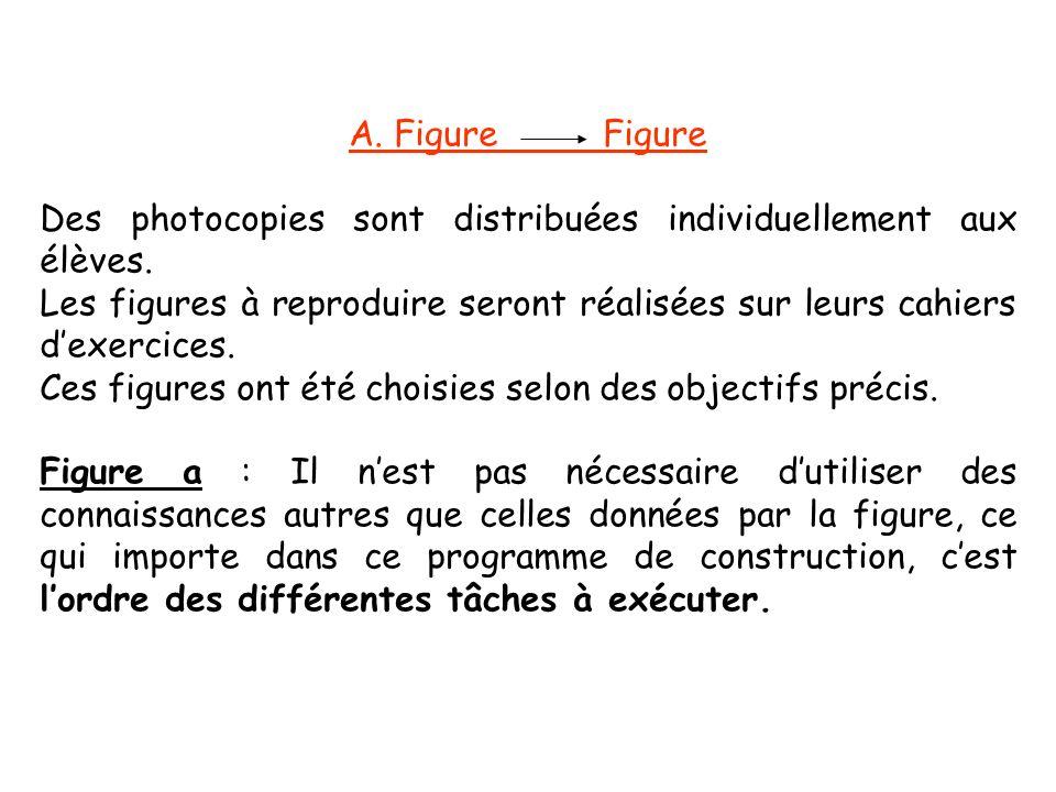A. Figure Figure Des photocopies sont distribuées individuellement aux élèves.