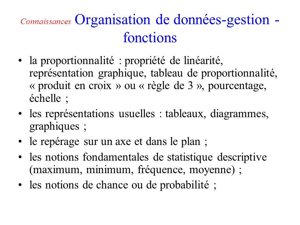 Connaissances Organisation de données-gestion -fonctions