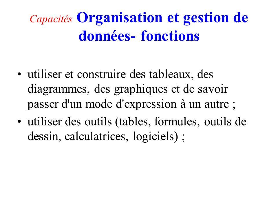 Capacités Organisation et gestion de données- fonctions