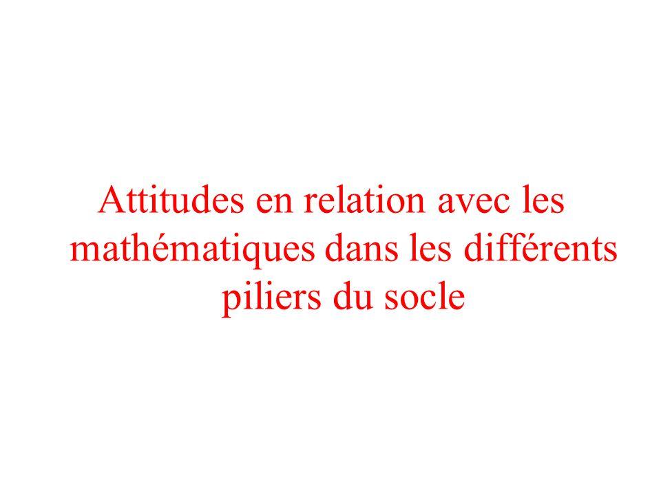 Attitudes en relation avec les mathématiques dans les différents piliers du socle