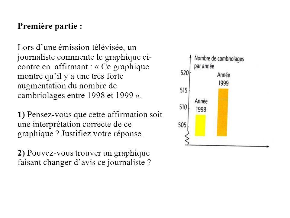 Première partie : Lors d'une émission télévisée, un. journaliste commente le graphique ci- contre en affirmant : « Ce graphique.