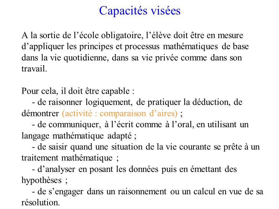 Capacités visées A la sortie de l'école obligatoire, l'élève doit être en mesure. d'appliquer les principes et processus mathématiques de base.