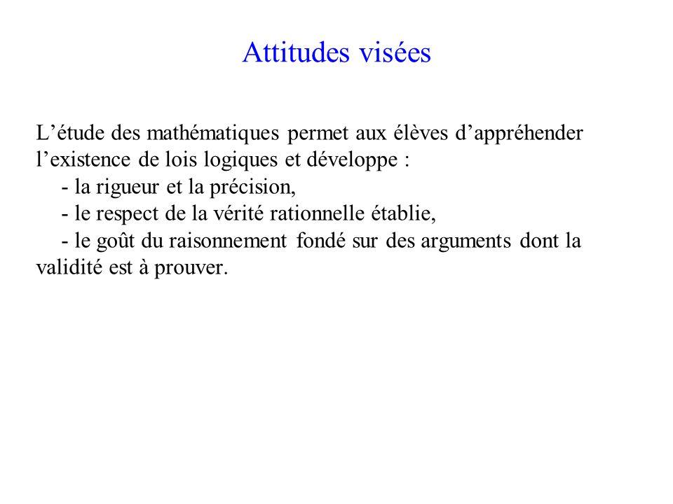 Attitudes visées L'étude des mathématiques permet aux élèves d'appréhender.