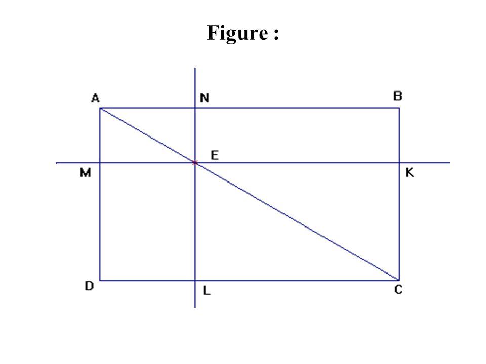 Figure :