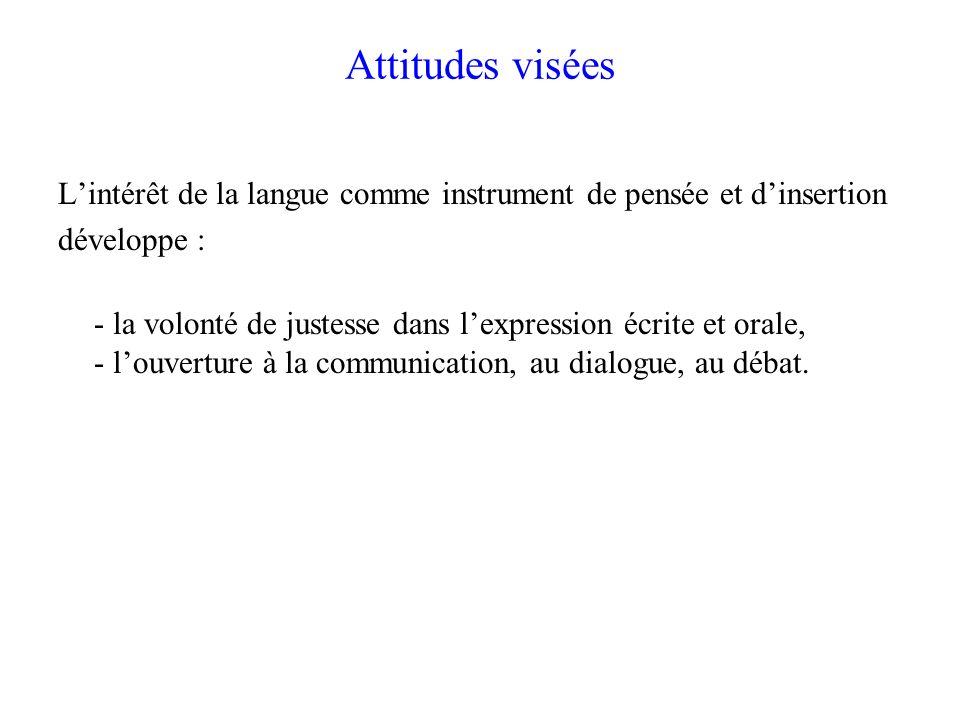 Attitudes visées L'intérêt de la langue comme instrument de pensée et d'insertion. développe :