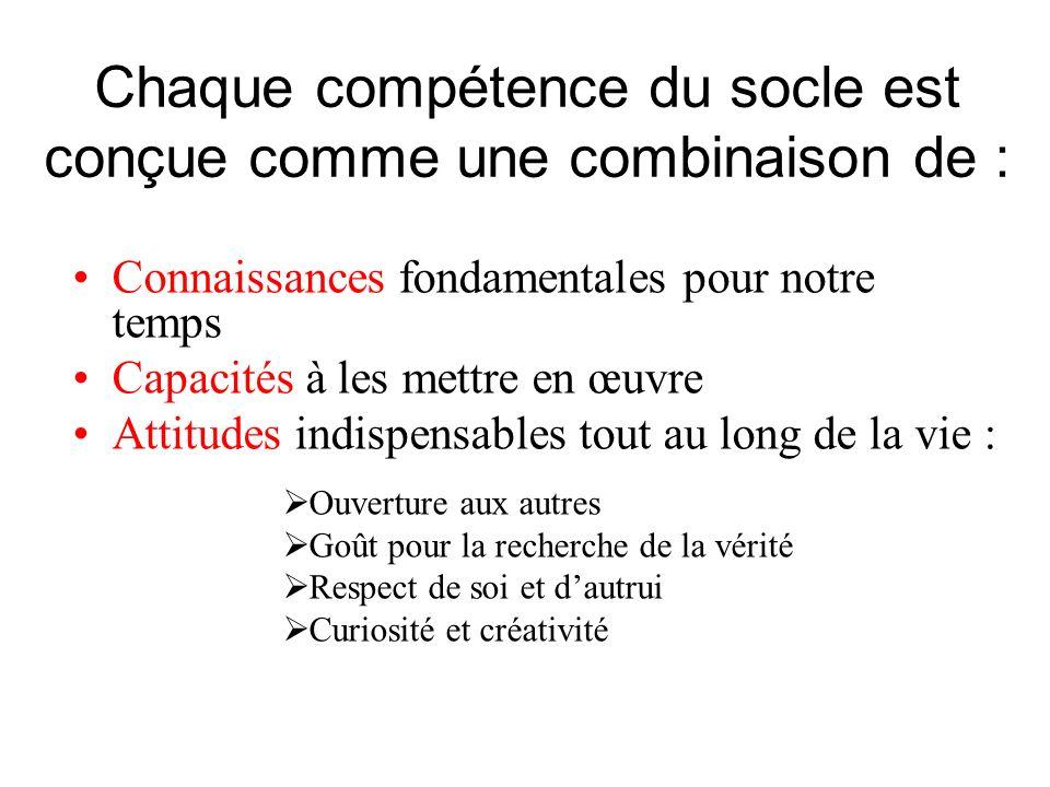 Chaque compétence du socle est conçue comme une combinaison de :