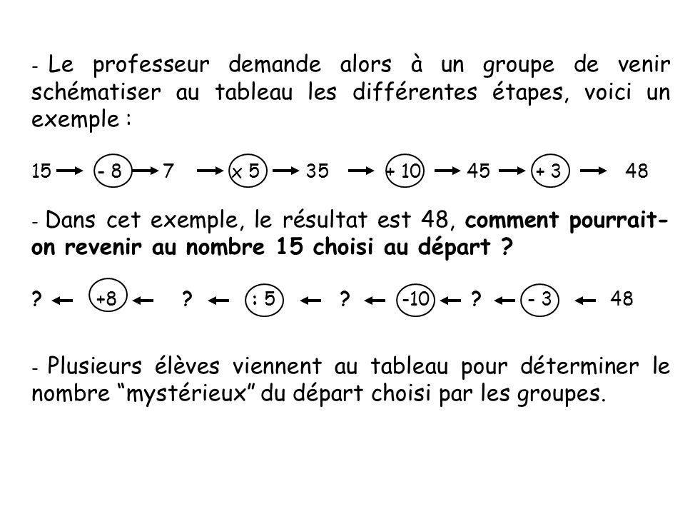 Le professeur demande alors à un groupe de venir schématiser au tableau les différentes étapes, voici un exemple :