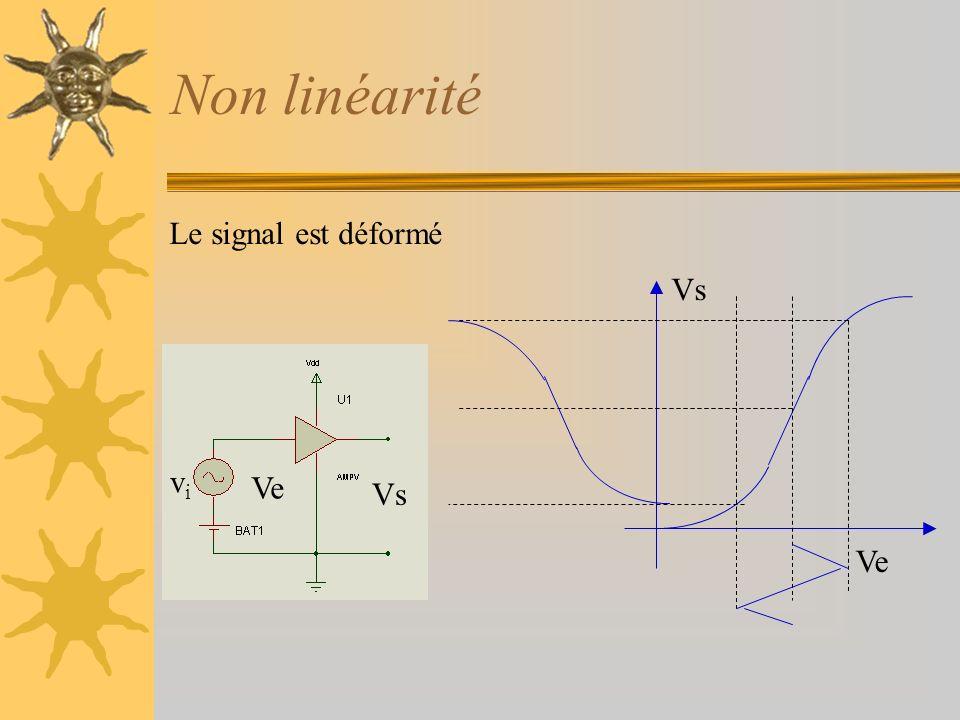 Non linéarité Le signal est déformé Vs Vs vi Ve Ve