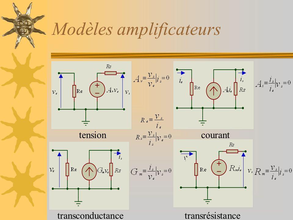 Modèles amplificateurs