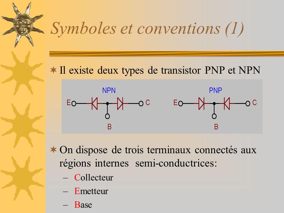 Symboles et conventions (1)