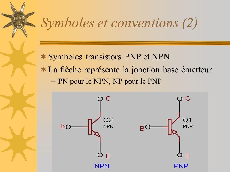 Symboles et conventions (2)