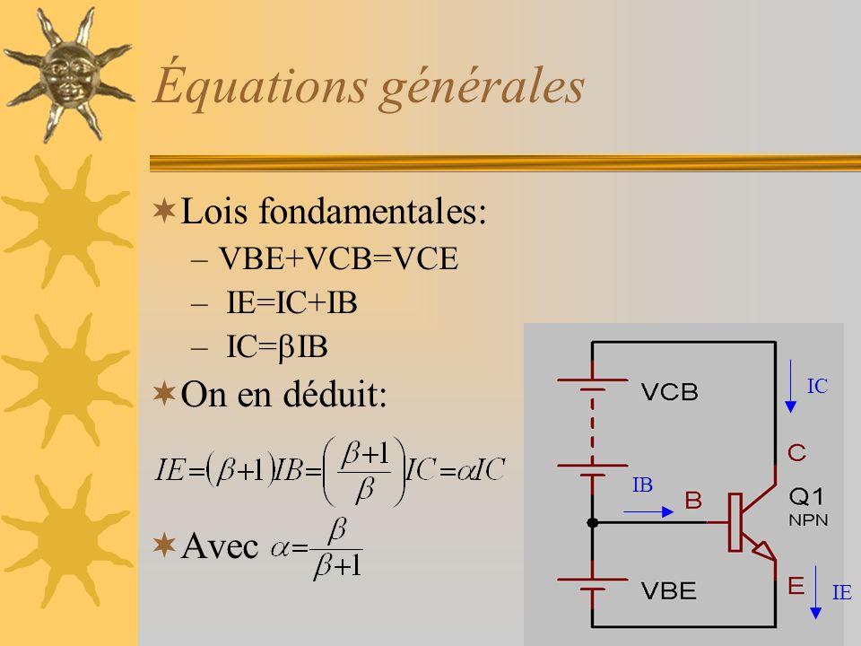 Équations générales Lois fondamentales: On en déduit: Avec VBE+VCB=VCE