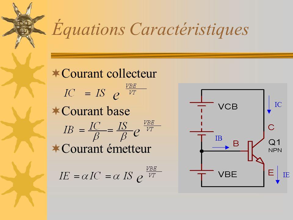 Équations Caractéristiques