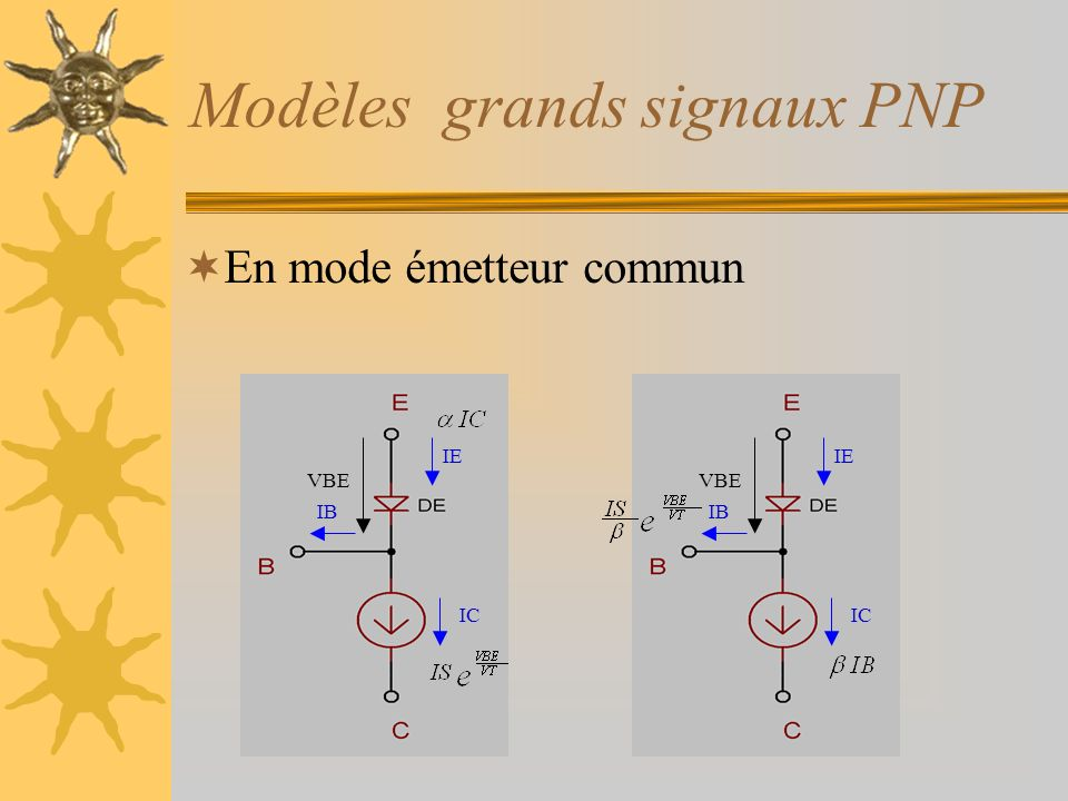 Modèles grands signaux PNP