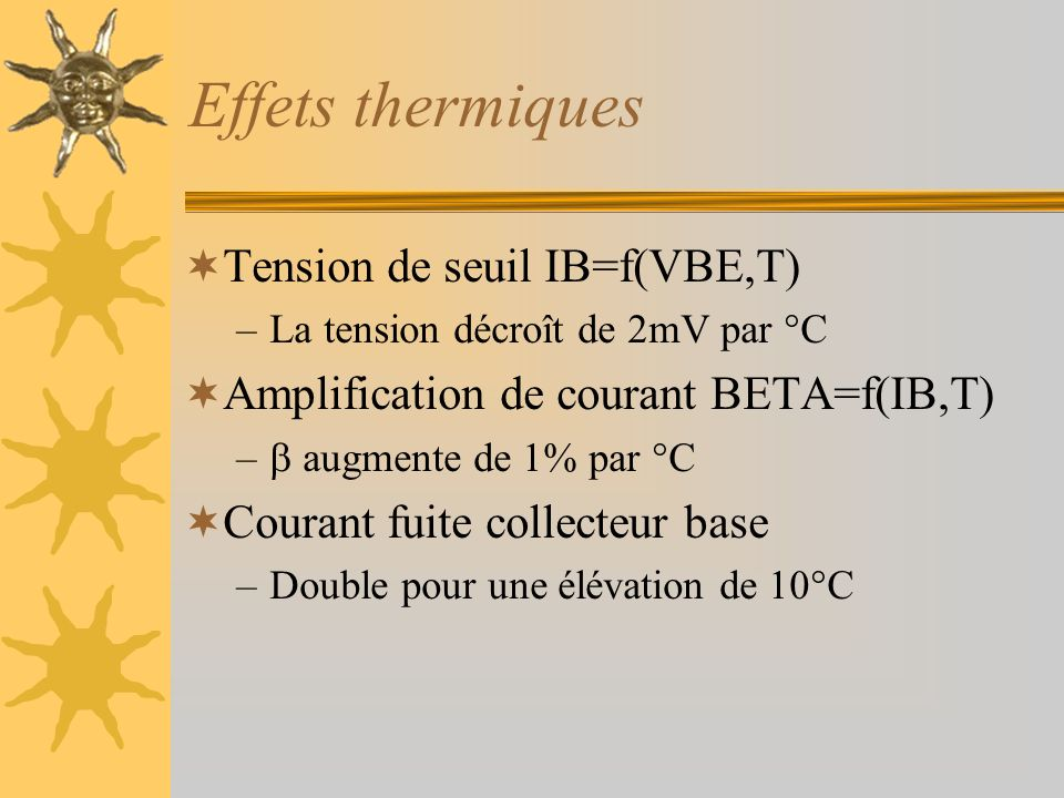 Effets thermiques Tension de seuil IB=f(VBE,T)